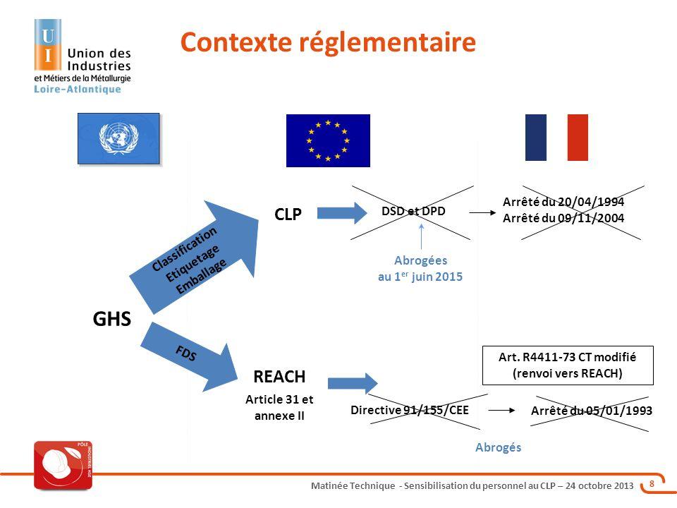 Matinée Technique - Sensibilisation du personnel au CLP – 24 octobre 2013 8 Contexte réglementaire GHS CLP DSD et DPD REACH Arrêté du 20/04/1994 Arrêt