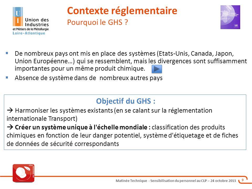 Matinée Technique - Sensibilisation du personnel au CLP – 24 octobre 2013 9 Contexte réglementaire Pourquoi le GHS ? De nombreux pays ont mis en place