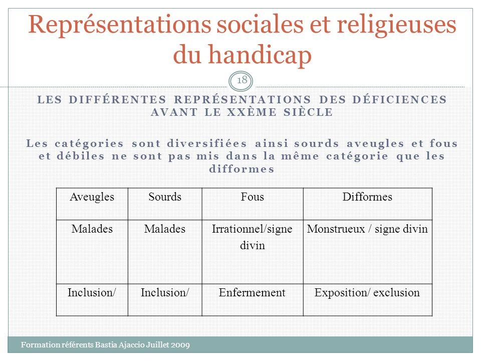LES DIFFÉRENTES REPRÉSENTATIONS DES DÉFICIENCES AVANT LE XXÈME SIÈCLE Les catégories sont diversifiées ainsi sourds aveugles et fous et débiles ne son