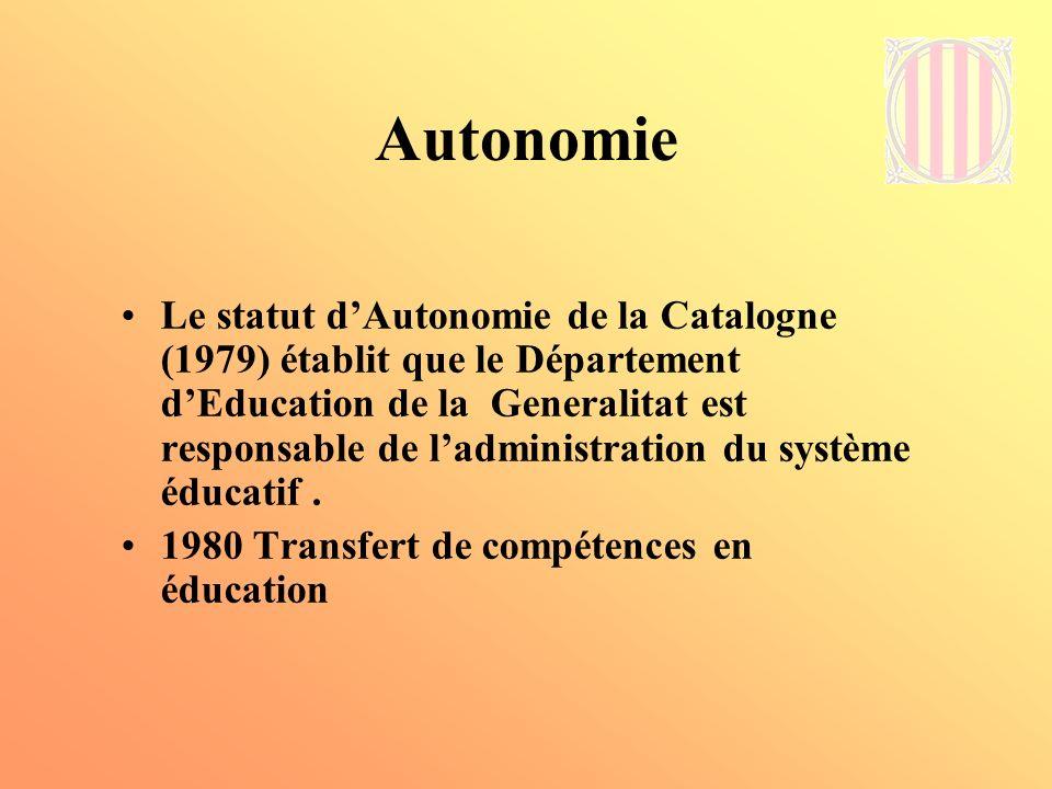 Système éducatif : Lois 1970: Ley General de Educación.