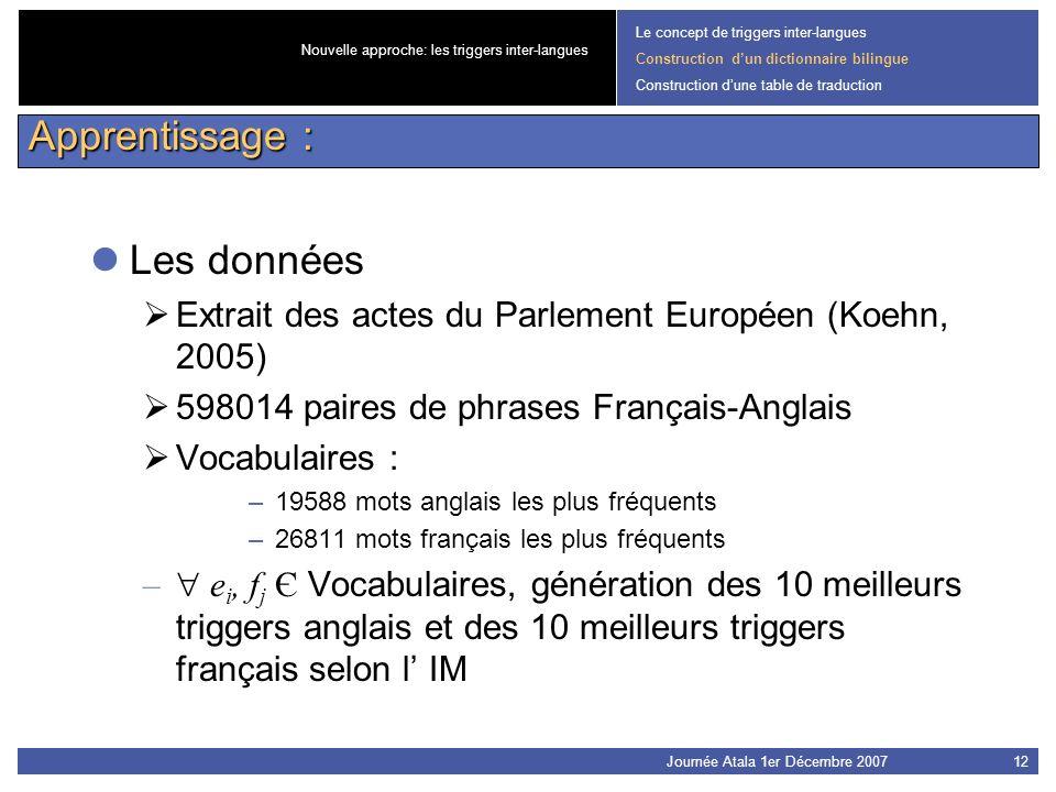 Journée Atala 1er Décembre 200712 Les données Extrait des actes du Parlement Européen (Koehn, 2005) 598014 paires de phrases Français-Anglais Vocabula