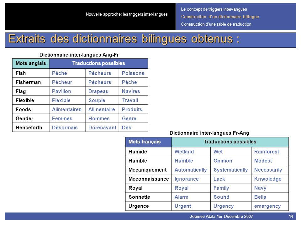 Journée Atala 1er Décembre 200714 Dictionnaire Anglais/Français Dictionnaire Français/Anglais Extraits des dictionnaires bilingues obtenus : Mots angl