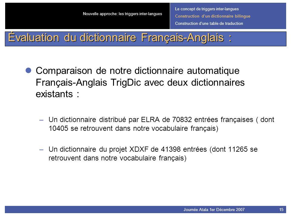 Journée Atala 1er Décembre 200715 Comparaison de notre dictionnaire automatique Français-Anglais TrigDic avec deux dictionnaires existants : –Un dicti