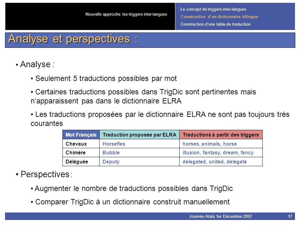 Journée Atala 1er Décembre 200717 Mot FrançaisTraduction proposée par ELRATraductions à partir des triggers ChevauxHorsefleshorses, animals, horse Chi