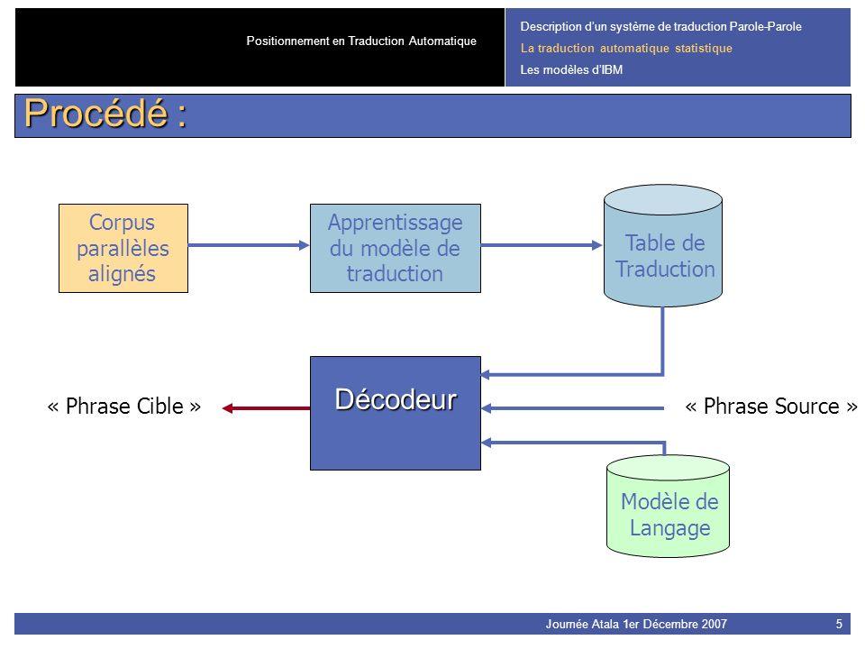 Journée Atala 1er Décembre 20075 Corpus parallèles alignés Apprentissage du modèle de traduction Table de Traduction Décodeur Modèle de Langage « Phra