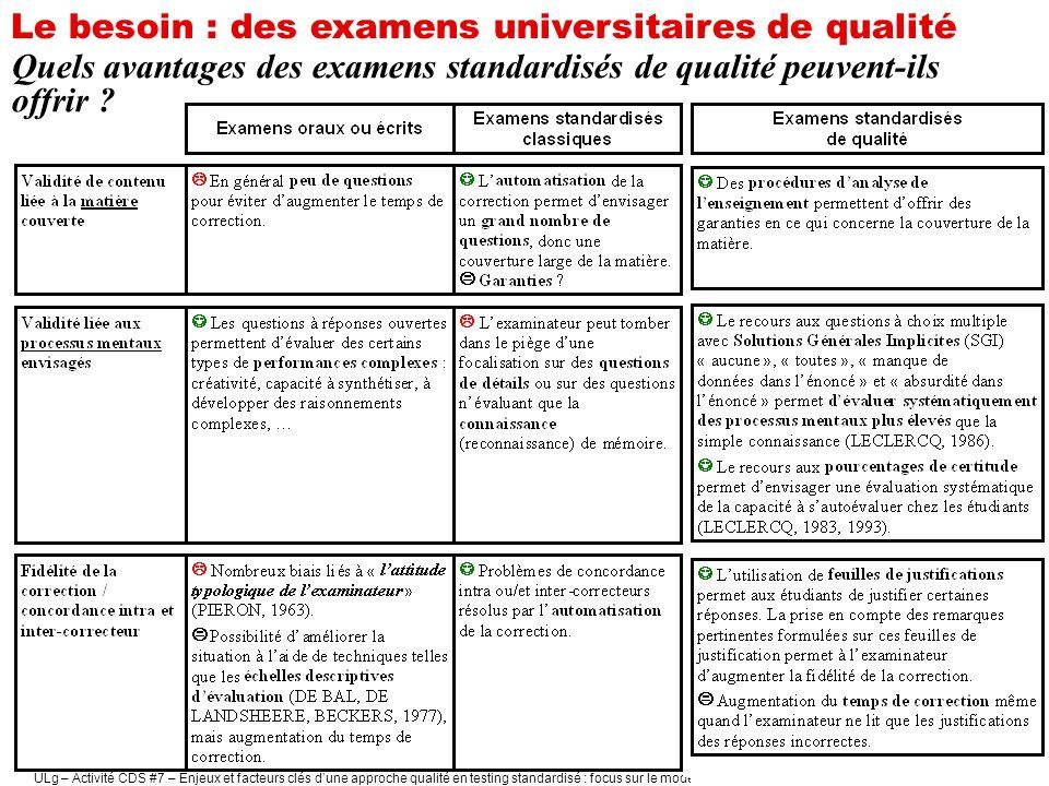 ULg – Activité CDS #7 – Enjeux et facteurs clés dune approche qualité en testing standardisé : focus sur le modèle CGQTS – Jean-Luc Gilles – Mardi 30/01/07 11...
