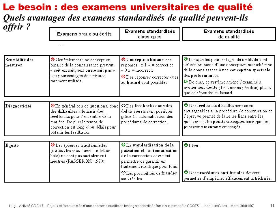 ULg – Activité CDS #7 – Enjeux et facteurs clés dune approche qualité en testing standardisé : focus sur le modèle CGQTS – Jean-Luc Gilles – Mardi 30/01/07 12