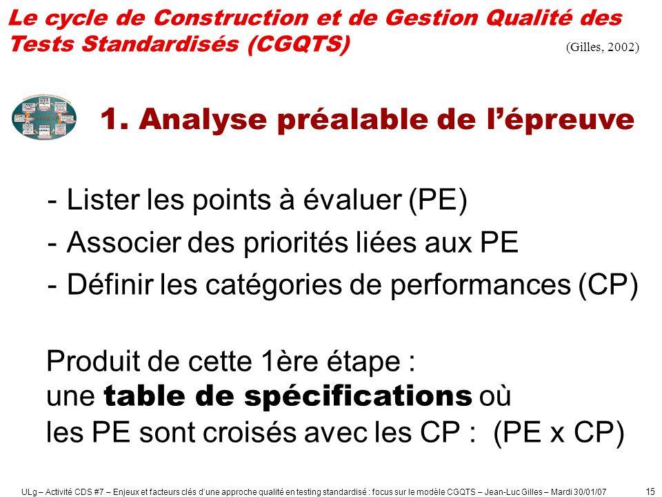 ULg – Activité CDS #7 – Enjeux et facteurs clés dune approche qualité en testing standardisé : focus sur le modèle CGQTS – Jean-Luc Gilles – Mardi 30/01/07 16