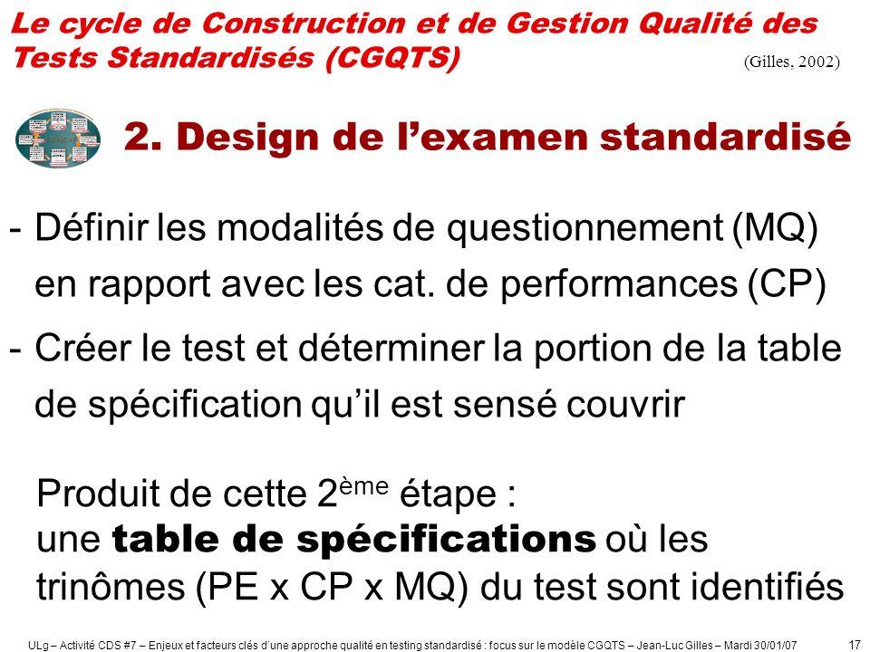 ULg – Activité CDS #7 – Enjeux et facteurs clés dune approche qualité en testing standardisé : focus sur le modèle CGQTS – Jean-Luc Gilles – Mardi 30/01/07 18 CP x MQ PE x CP x MQ