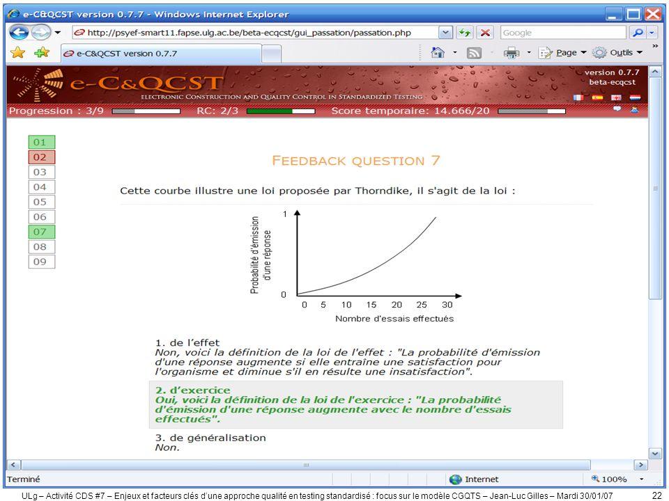 ULg – Activité CDS #7 – Enjeux et facteurs clés dune approche qualité en testing standardisé : focus sur le modèle CGQTS – Jean-Luc Gilles – Mardi 30/01/07 23 5.