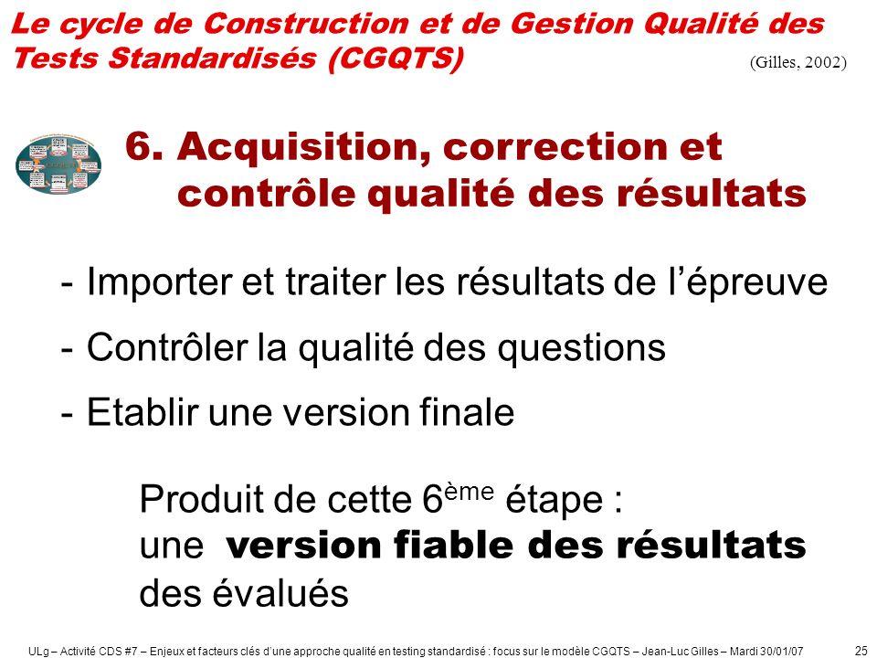 ULg – Activité CDS #7 – Enjeux et facteurs clés dune approche qualité en testing standardisé : focus sur le modèle CGQTS – Jean-Luc Gilles – Mardi 30/01/07 26