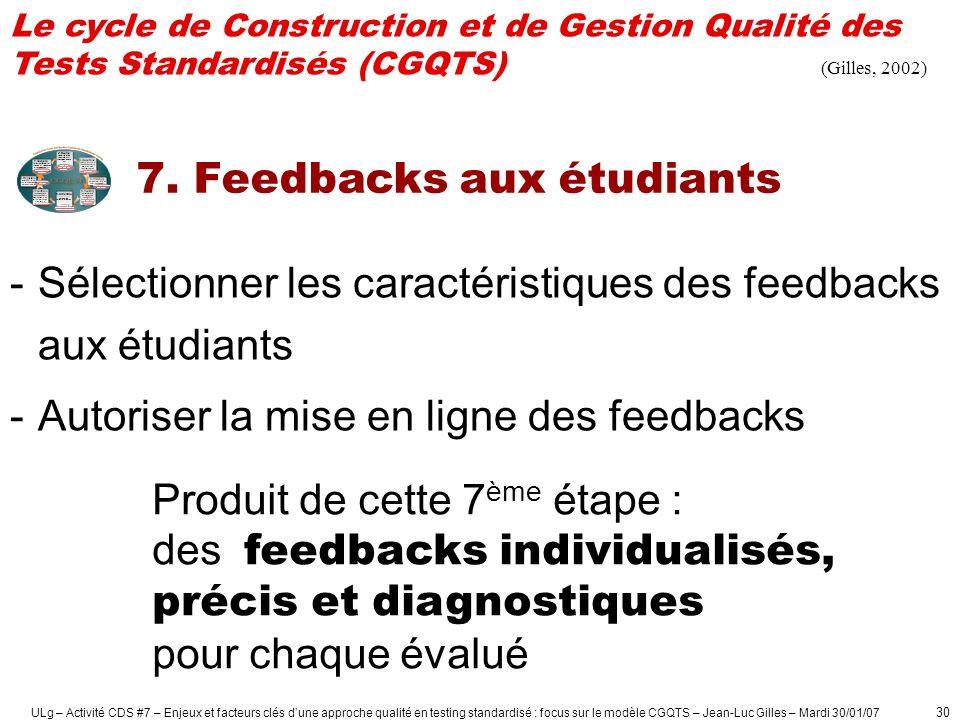 ULg – Activité CDS #7 – Enjeux et facteurs clés dune approche qualité en testing standardisé : focus sur le modèle CGQTS – Jean-Luc Gilles – Mardi 30/01/07 31 pics de consultations à l ULg pics de consultations hors l ULg ULg hors ULg (Gilles, 2004)