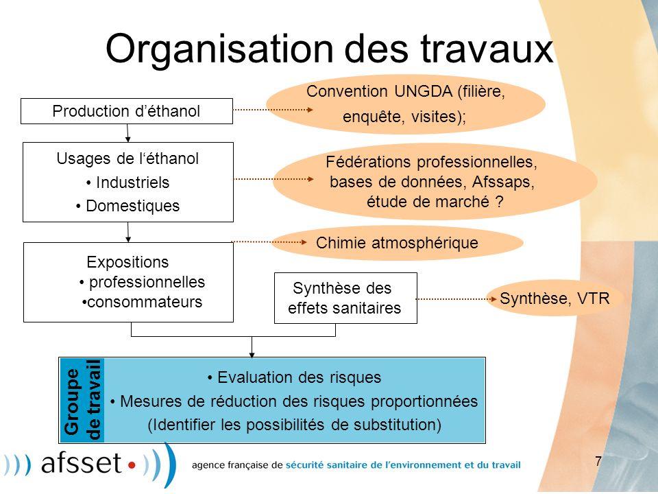 7 Convention UNGDA (filière, enquête, visites); Usages de léthanol Industriels Domestiques Production déthanol Synthèse des effets sanitaires Evaluati