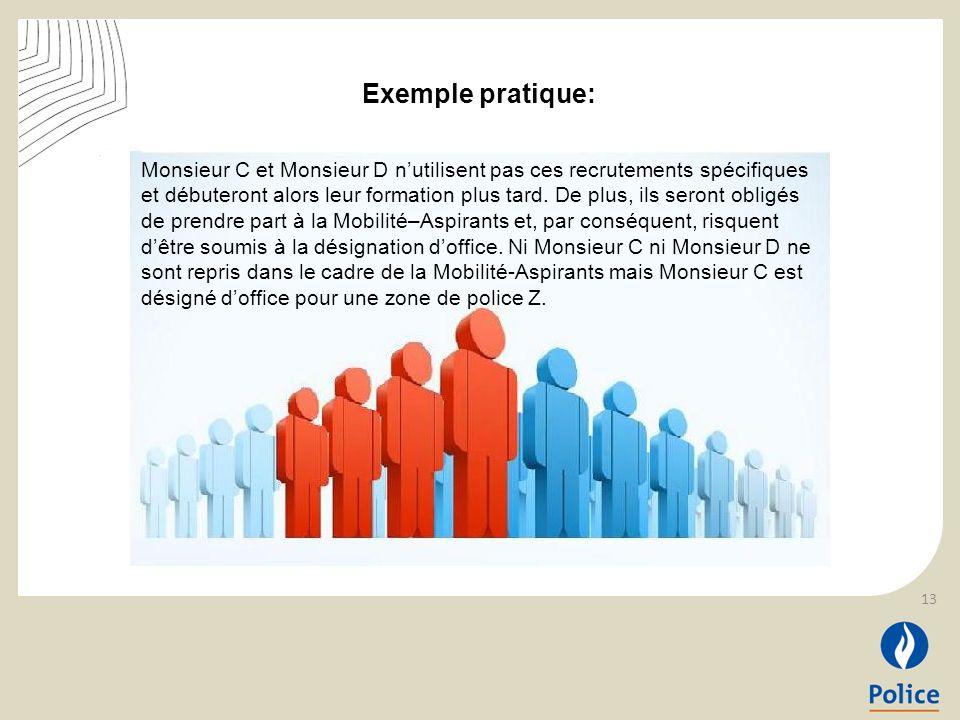 13 Monsieur C et Monsieur D nutilisent pas ces recrutements spécifiques et débuteront alors leur formation plus tard. De plus, ils seront obligés de p