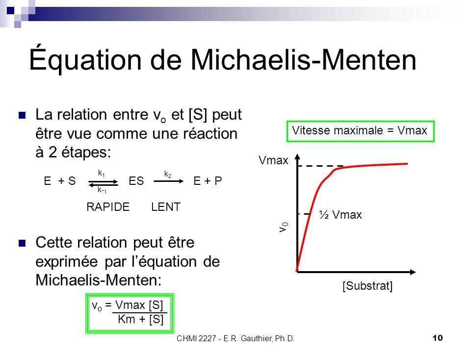 CHMI 2227 - E.R. Gauthier, Ph.D.10 Équation de Michaelis-Menten La relation entre v o et [S] peut être vue comme une réaction à 2 étapes: Cette relati