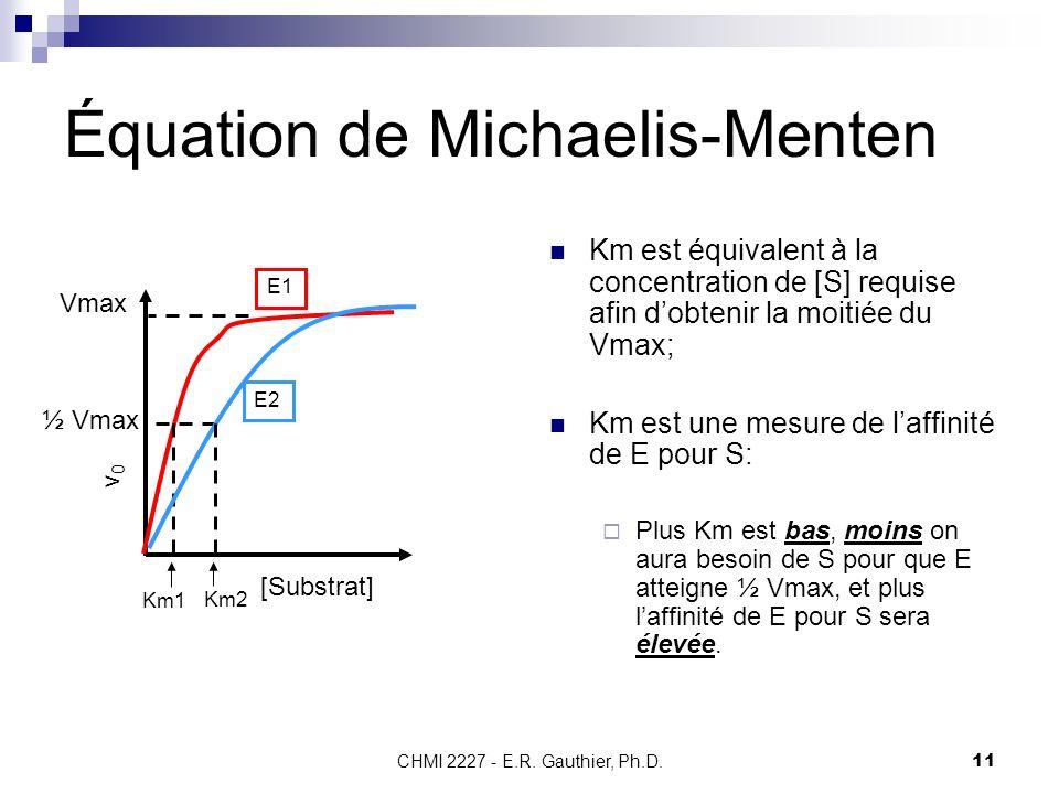 CHMI 2227 - E.R. Gauthier, Ph.D.11 Équation de Michaelis-Menten Km est équivalent à la concentration de [S] requise afin dobtenir la moitiée du Vmax;