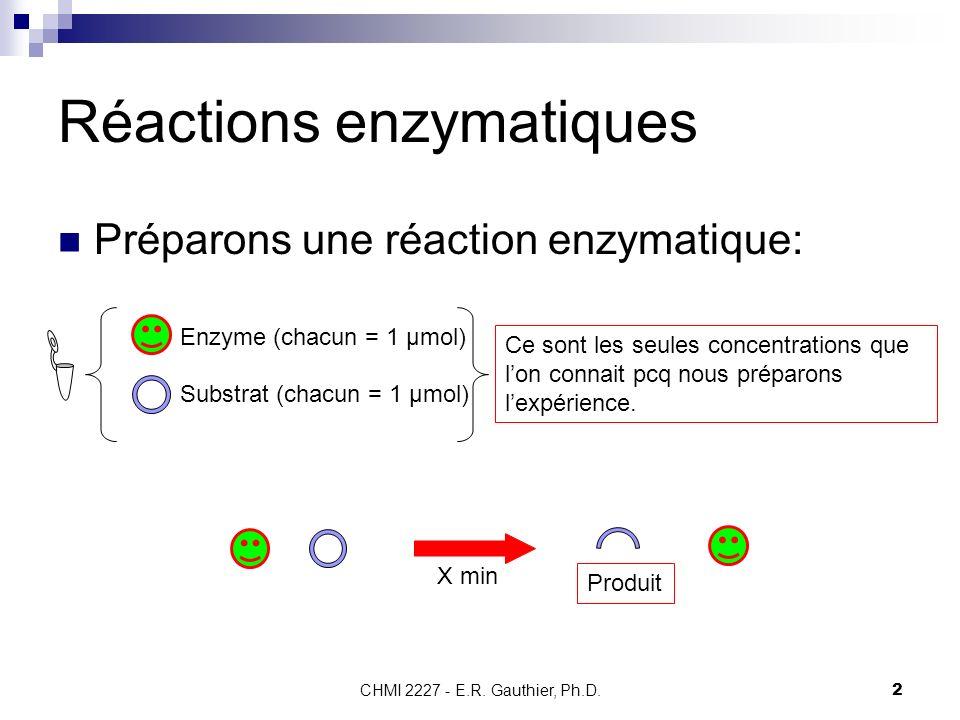 CHMI 2227 - E.R. Gauthier, Ph.D.2 Réactions enzymatiques Préparons une réaction enzymatique: Enzyme (chacun = 1 µmol) Substrat (chacun = 1 µmol) Ce so
