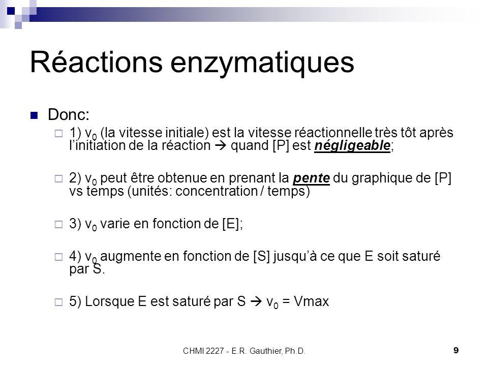 CHMI 2227 - E.R. Gauthier, Ph.D.9 Réactions enzymatiques Donc: 1) v 0 (la vitesse initiale) est la vitesse réactionnelle très tôt après linitiation de