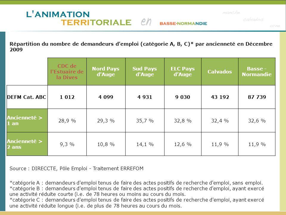CDC de l Estuaire de la Dives Nord Pays d Auge Sud Pays d Auge ELC Pays dAuge Calvados Basse - Normandie DEFM Cat.