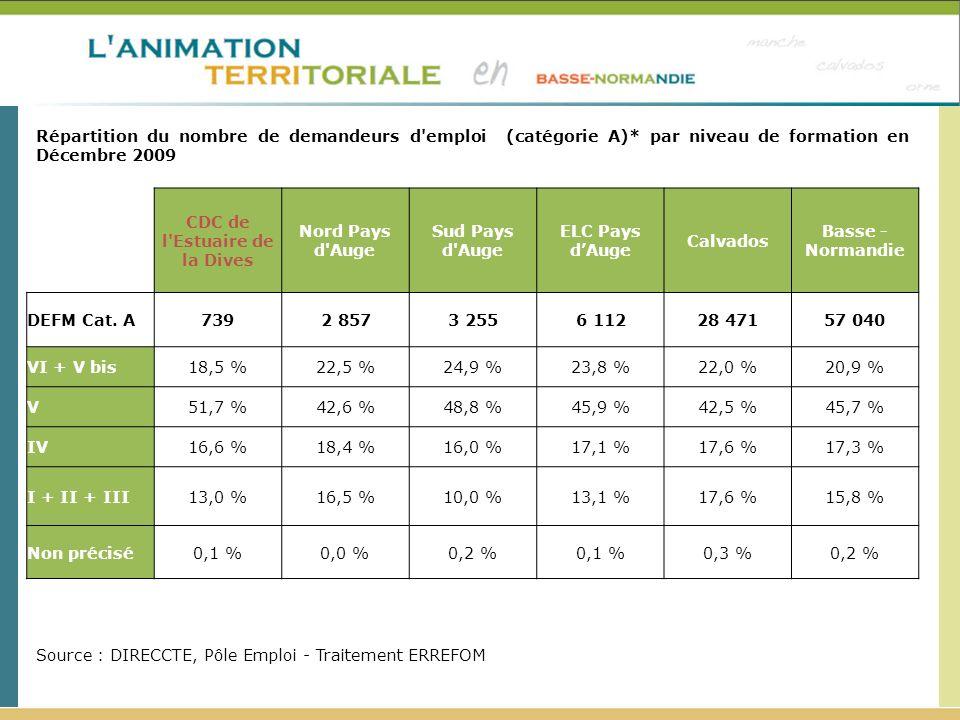 CDC de l'Estuaire de la Dives Nord Pays d'Auge Sud Pays d'Auge ELC Pays dAuge Calvados Basse - Normandie DEFM Cat. A7392 8573 2556 11228 47157 040 VI