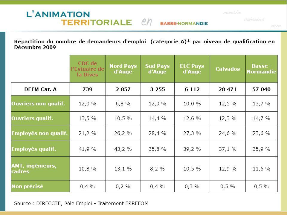 CDC de l'Estuaire de la Dives Nord Pays d'Auge Sud Pays d'Auge ELC Pays dAuge Calvados Basse - Normandie DEFM Cat. A7392 8573 2556 11228 47157 040 Ouv