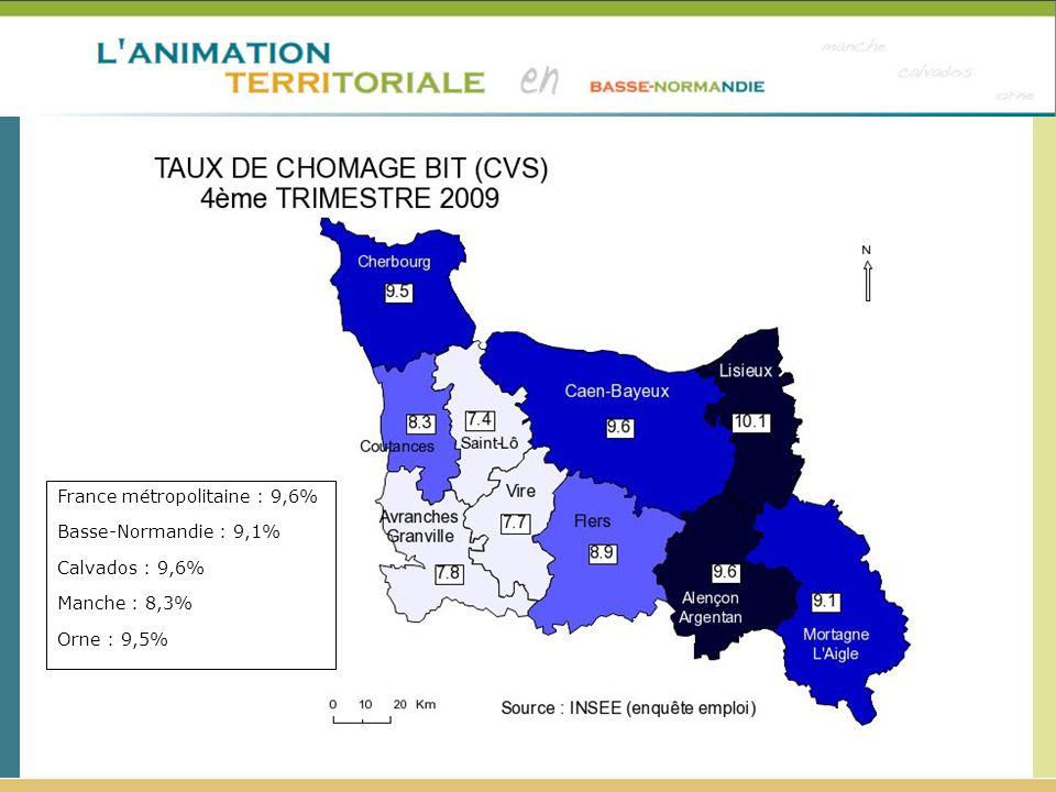 France métropolitaine : 9,6% Basse-Normandie : 9,1% Calvados : 9,6% Manche : 8,3% Orne : 9,5%