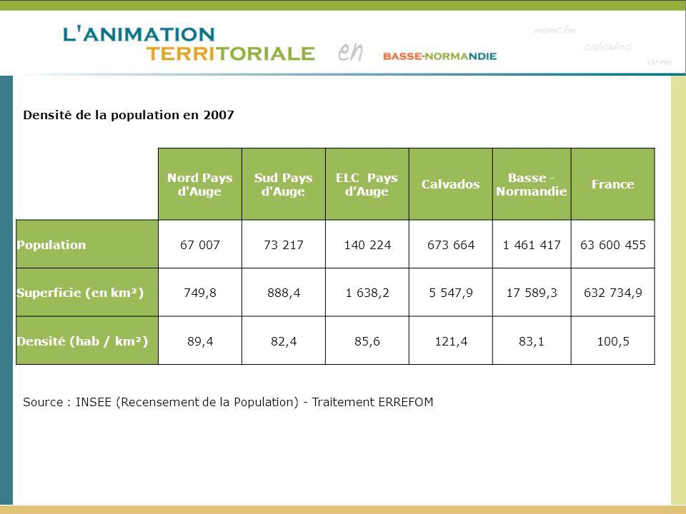 Densité de la population en 2007 Nord Pays d Auge Sud Pays d Auge ELC Pays dAuge Calvados Basse - Normandie France Population67 00773 217140 224673 6641 461 41763 600 455 Superficie (en km²)749,8888,41 638,25 547,917 589,3632 734,9 Densité (hab / km²)89,482,485,6121,483,1100,5 Source : INSEE (Recensement de la Population) - Traitement ERREFOM