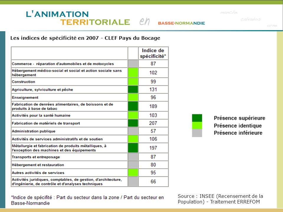 Les indices de spécificité en 2007 - CLEF Pays du Bocage Source : INSEE (Recensement de la Population) - Traitement ERREFOM