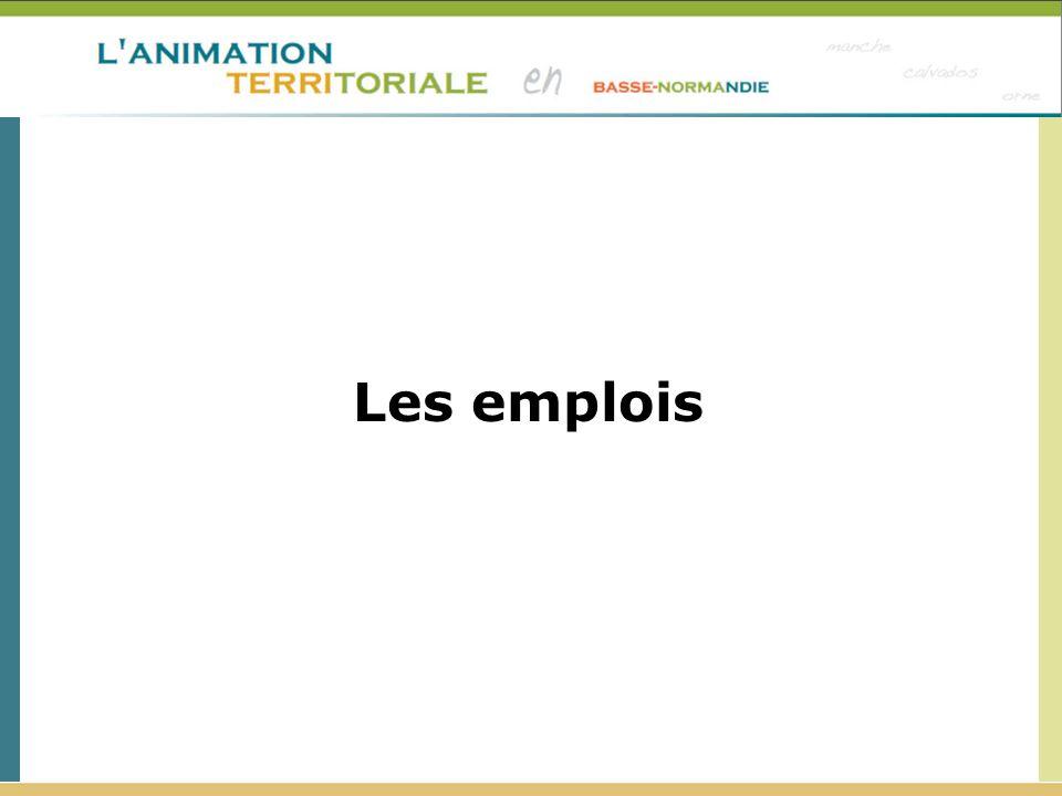 Répartition de l emploi au lieu de travail par grand secteur d activité économique en 2007 589 391 emplois 87,3% de salariés 46,9% de femmes 37 149 emplois 85,6% de salariés 45,5% de femmes Source : INSEE (Recensement de la Population) - Traitement ERREFOM
