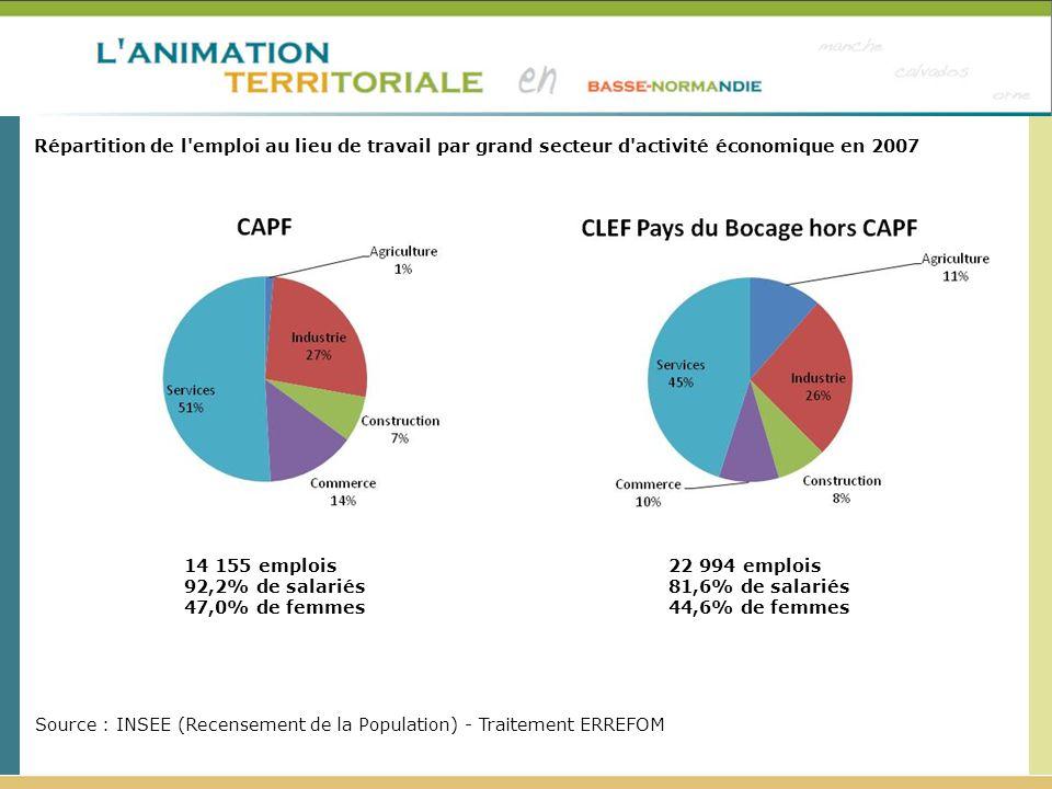 Les secteurs dominants en 2007 - CLEF Pays du Bocage Source : INSEE (Recensement de la Population) - Traitement ERREFOM
