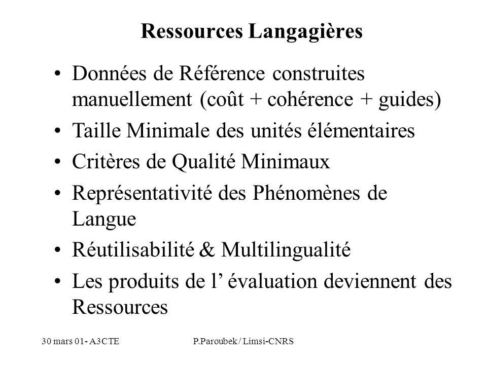 30 mars 01- A3CTEP.Paroubek / Limsi-CNRS Ressources Langagières Données de Référence construites manuellement (coût + cohérence + guides) Taille Minim