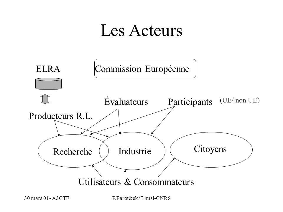 30 mars 01- A3CTEP.Paroubek / Limsi-CNRS Les Acteurs Commission EuropéenneELRA ParticipantsÉvaluateurs Utilisateurs & Consommateurs (UE/ non UE) Produ