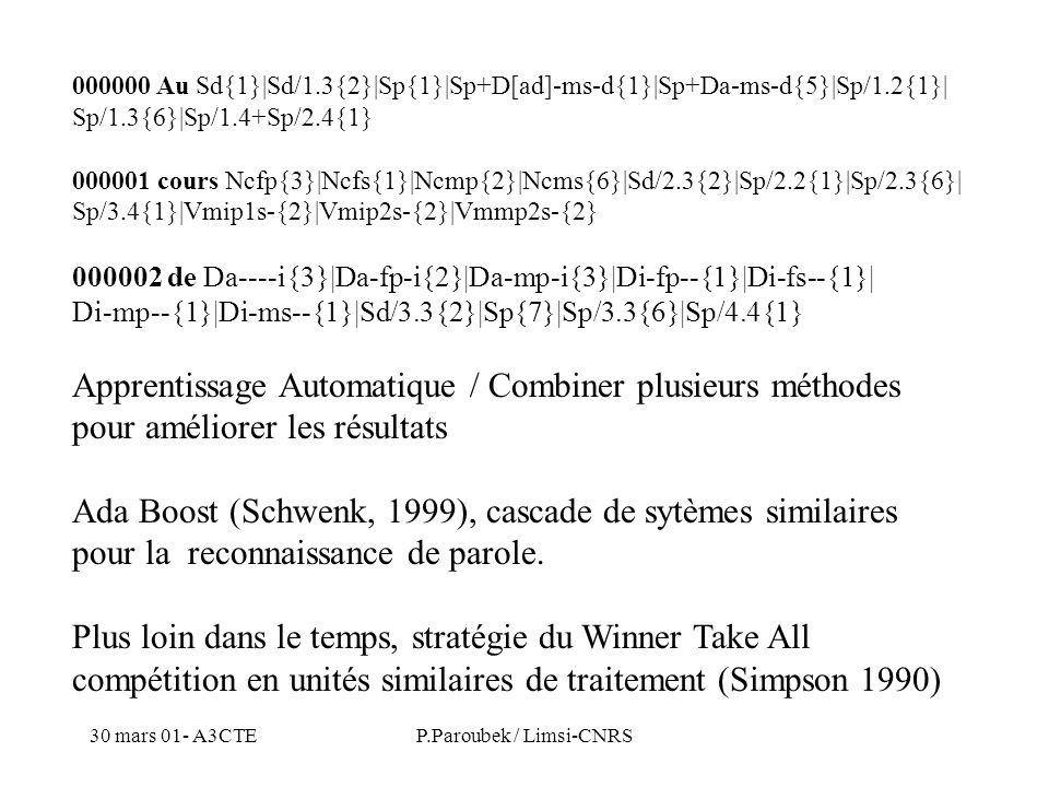 30 mars 01- A3CTEP.Paroubek / Limsi-CNRS 000000 Au Sd{1}|Sd/1.3{2}|Sp{1}|Sp+D[ad]-ms-d{1}|Sp+Da-ms-d{5}|Sp/1.2{1}| Sp/1.3{6}|Sp/1.4+Sp/2.4{1} 000001 cours Ncfp{3}|Ncfs{1}|Ncmp{2}|Ncms{6}|Sd/2.3{2}|Sp/2.2{1}|Sp/2.3{6}| Sp/3.4{1}|Vmip1s-{2}|Vmip2s-{2}|Vmmp2s-{2} 000002 de Da----i{3}|Da-fp-i{2}|Da-mp-i{3}|Di-fp--{1}|Di-fs--{1}| Di-mp--{1}|Di-ms--{1}|Sd/3.3{2}|Sp{7}|Sp/3.3{6}|Sp/4.4{1} Apprentissage Automatique / Combiner plusieurs méthodes pour améliorer les résultats Ada Boost (Schwenk, 1999), cascade de sytèmes similaires pour la reconnaissance de parole.