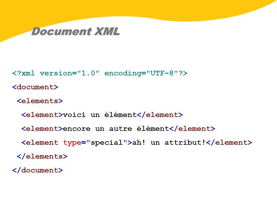 Document XML voici un élément encore un autre élément ah! un attribut!