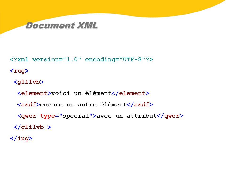 Document XML voici un élément encore un autre élément avec un attribut