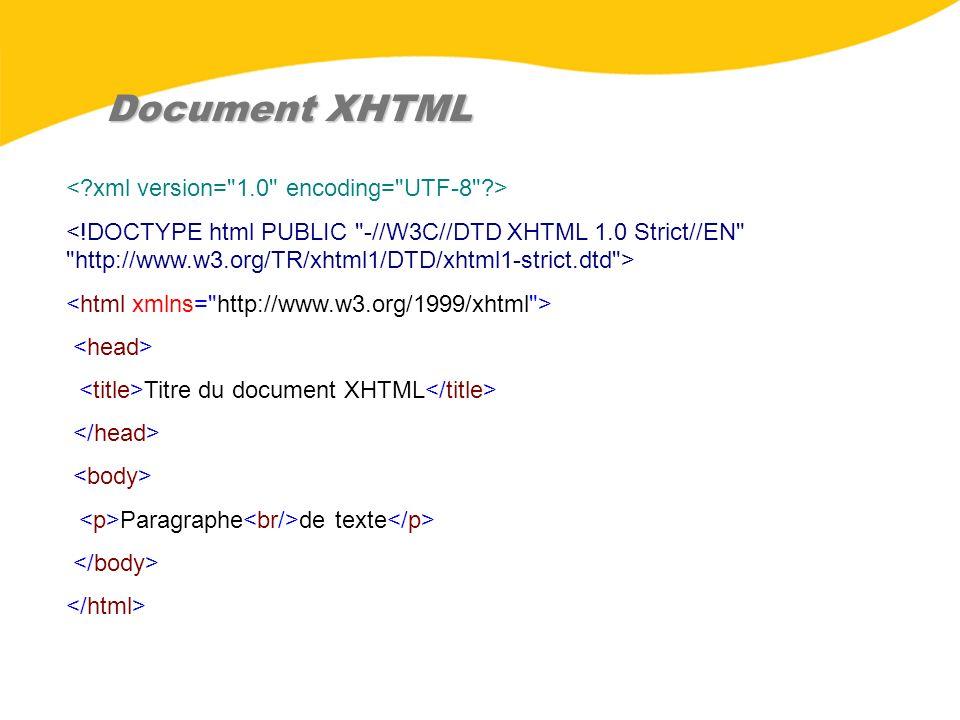 Document XHTML Titre du document XHTML Paragraphe de texte