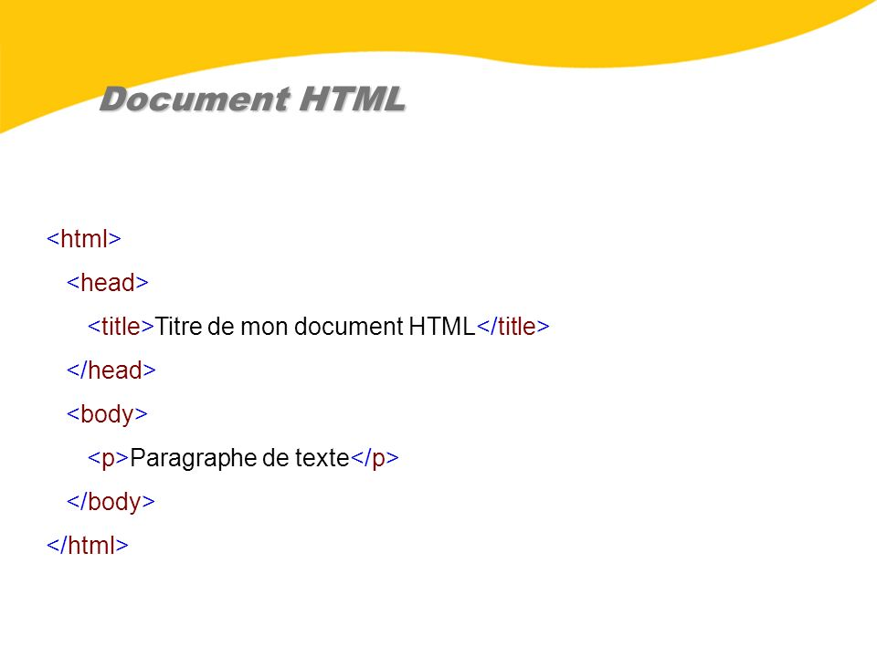 Document HTML Titre de mon document HTML Paragraphe de texte