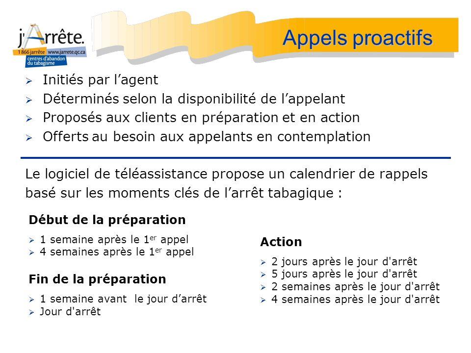 Initiés par lagent Déterminés selon la disponibilité de lappelant Proposés aux clients en préparation et en action Offerts au besoin aux appelants en