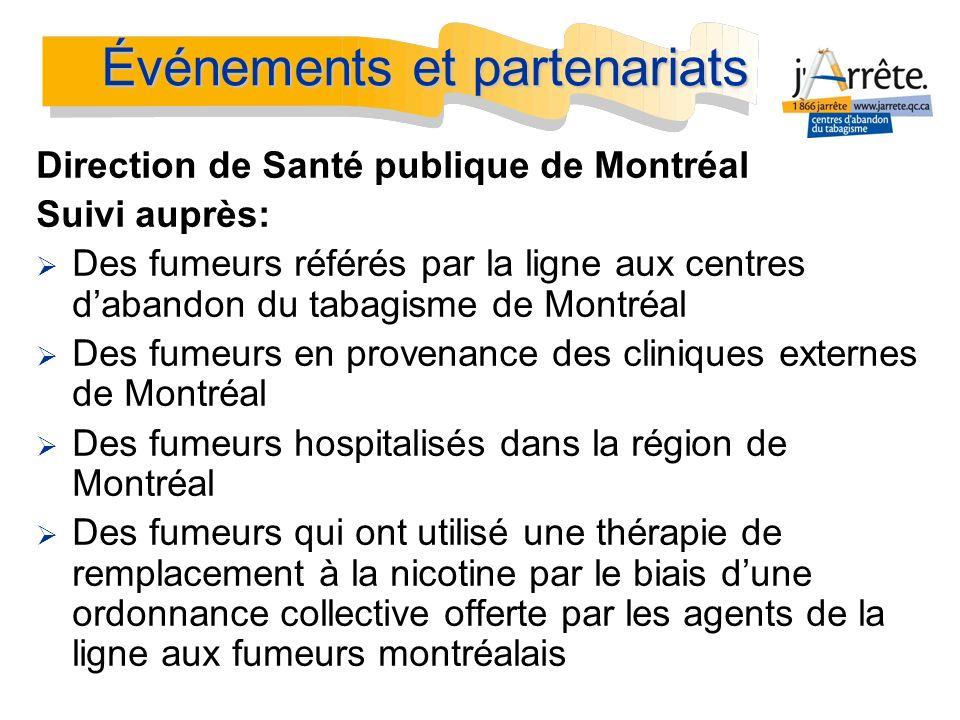 Direction de Santé publique de Montréal Suivi auprès: Des fumeurs référés par la ligne aux centres dabandon du tabagisme de Montréal Des fumeurs en pr