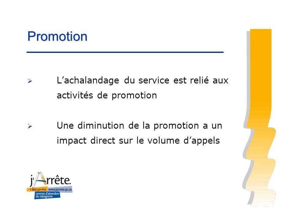 Lachalandage du service est relié aux activités de promotion Une diminution de la promotion a un impact direct sur le volume dappels Promotion