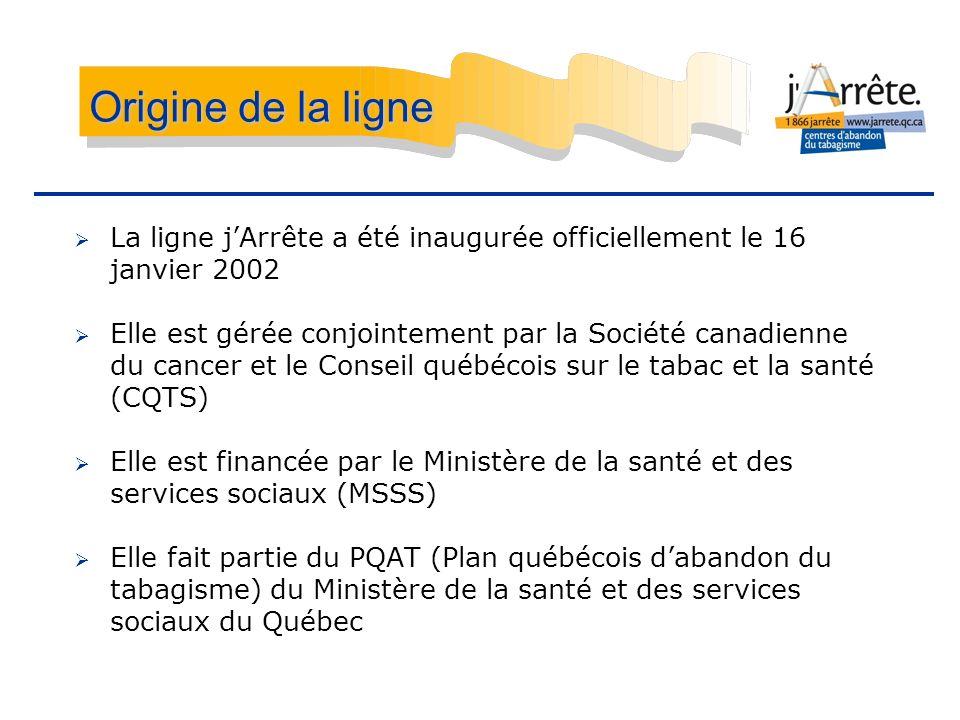 La ligne jArrête a été inaugurée officiellement le 16 janvier 2002 Elle est gérée conjointement par la Société canadienne du cancer et le Conseil québ