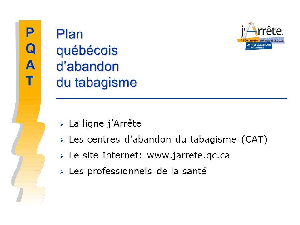 La ligne jArrête Les centres dabandon du tabagisme (CAT) Le site Internet: www.jarrete.qc.ca Les professionnels de la santé Plan québécois dabandon du