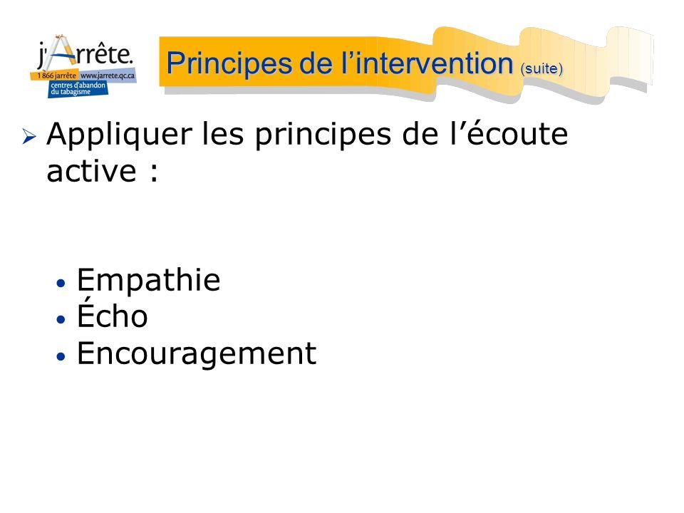 Appliquer les principes de lécoute active : Empathie Écho Encouragement Principes de lintervention (suite)