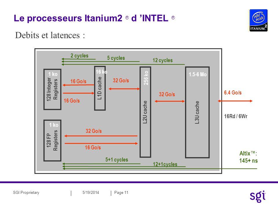 || 5/19/2014Page 12SGI Proprietary Gamme de serveurs Altix Configuration Supercomputer et SuperCluster –4-256 processeur par systèmes –1.3GHz / 3.0Mo & 1.5GHz / 6.0Mo Intel ® Itanium ® 2 Extensible à 512P via NUMAlink en configuration superclusters Mémoire partagé : jusquà 2To 6.4Go/sec dual plane fat tree 12.8GB/sec avec des routeurs NUMAlink 4 Serveur Departmental/workgroup Jusqua Q1 - FY04 : 1-16 processeurs par nœud 1.0GHz / 1.5Mo, 1.3GHz / 3.0Mo, 1.4GHz / 3Mo & 1.5GHz / 6.0Mo A partir de Q2 - FY04 : 1p – 16p (Router-less) et 32p avec Router 1.5GHz / 4.0MB, 1.6GHz / 6.0MB & 1.6GHz / 9.0MB Intel Madison 9M Configurations Global Shared Memory : jusqua to 192Go (ou 384Go avec un/des routeurs) Altix ® 3700 Altix ® 350 Configuration Supercomputer et SuperCluster : –16p – 256p (supercluster = 2048p) –1.5GHz / 4.0MB, 1.6GHz / 6.0MB & 1.6GHz / 9.0MB Intel Madison 9M Extensible à 2048P via NUMAlink en configuration superclusters Mémoire partagé : jusquà 3To par SSI 12.8GB/s dual plane fat tree avec des routeur NUMAlink 4 Altix 3700 Bx2