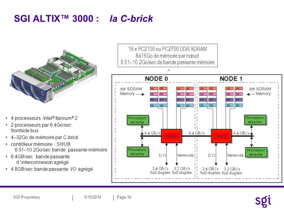 || 5/19/2014Page 14SGI Proprietary SGI ALTIX 3000 : la C-brick 16 x PC2100 ou PC2700 DDR SDRAM 8à16Go de mémoire par nœud 8.51–10.2Go/sec de bande pas