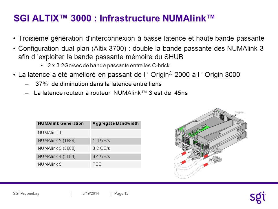 || 5/19/2014Page 15SGI Proprietary SGI ALTIX 3000 : Infrastructure NUMAlink Troisième génération d'interconnexion à basse latence et haute bande passa