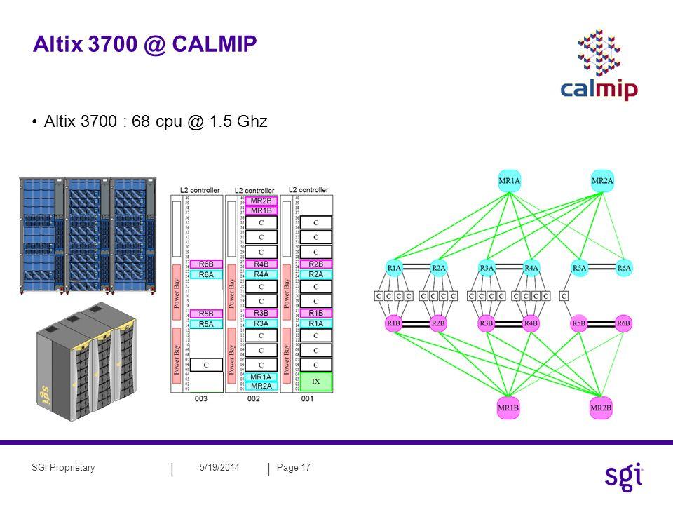 || 5/19/2014Page 18SGI Proprietary Différences entre Origin 2000 et Altix 3700 SHUB Nœud hardware Altix 3700Nœud hardware Origin 2000 Input/Output on every node: 2x800 MB/s R1x000 processor L2 Cache 1-4-8 MB R1x000 processor L2 Cache 1-4-8 MB HUB Memory Interface I/O Interface Proc Interface Link Interface Directory SDRAM CrayLink duplex connection (2x23@400 MHz, 2x800 MB/s) to other nodes Main Memory SDRAM (144@50 MHz=800MB/s) vs