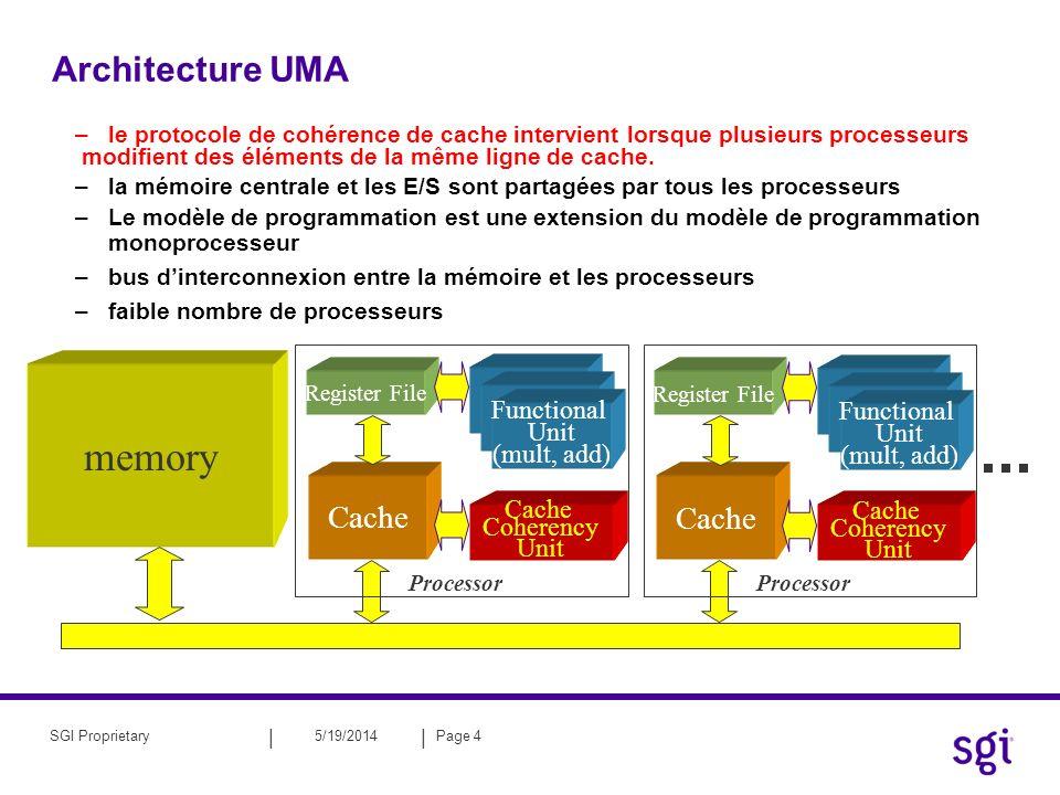 || 5/19/2014Page 5SGI Proprietary Problèmes des architectures UMA Accès à la mémoire: –des niveaux de caches efficaces permettent déconomiser des références à la mémoire goulot détranglement –pour les autres (non cachés), les accès concourants des processeurs à la mémoire partagée créent un goulot détranglement –Cette difficulté peut être levée avec les architectures à mémoire distribuée memory Cache Register File Functional Unit (mult, add) Cache Coherency Unit Processor Cache Register File Functional Unit (mult, add) Cache Coherency Unit Processor