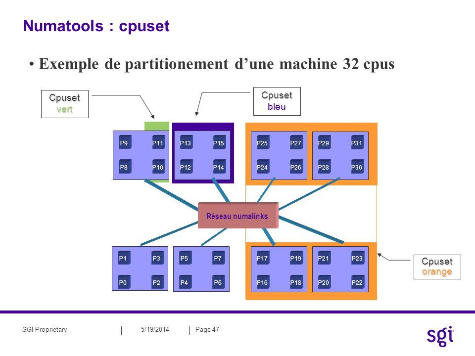 || 5/19/2014Page 48SGI Proprietary Cpuset : exemple Fichier de description : % cat /var/cpuset/pool_nd2 MEMORY_LOCAL CPU 2-3 Définir les utilisateurs habilités à lancer des jobs dans ce container Root crée le cpuset : % cpuset -q name -c -f pool_nd2 Lutilisateur autorisé soumet son job dans le cpuset : % cpuset -q name -A command Liste des cpusets disponibles à un instant t : %cpuset -Q Suppression du cpuset par Root : % cpuset -q name -d