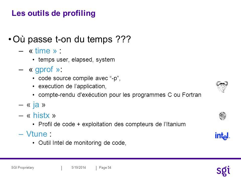|| 5/19/2014Page 54SGI Proprietary Les outils de profiling Où passe t-on du temps ??? – « time » : temps user, elapsed, system – « gprof »: code sourc
